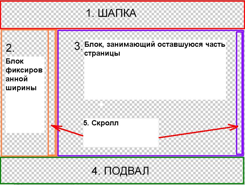 Как сделать открытку в Ворде 21